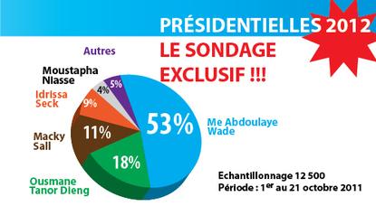 Le sondage qui bouleverse l'opposition