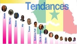 Tendances et résultats des élections en direct, minute par minute