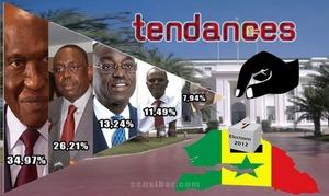 Voici les Résultats Provisoires au Niveau National du Scrutin Presidentiel du 26 Février 2012