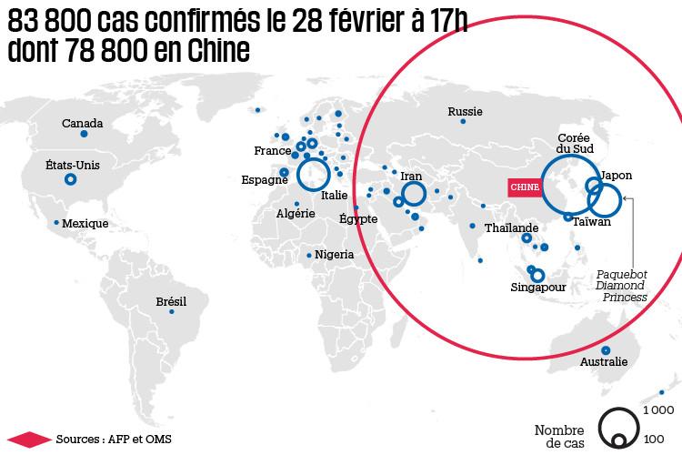 Coronavirus : 100 cas en France, plus d'un millier en Italie, un décès aux Usa
