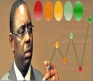 Mackymetre.com : Une nouvelle plateforme de suivi et de notation des actions de Macky Sall et des ministres