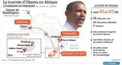 Révélations: La visite d'Obama en Afrique va coûter 60 à 100 millions de dollars.