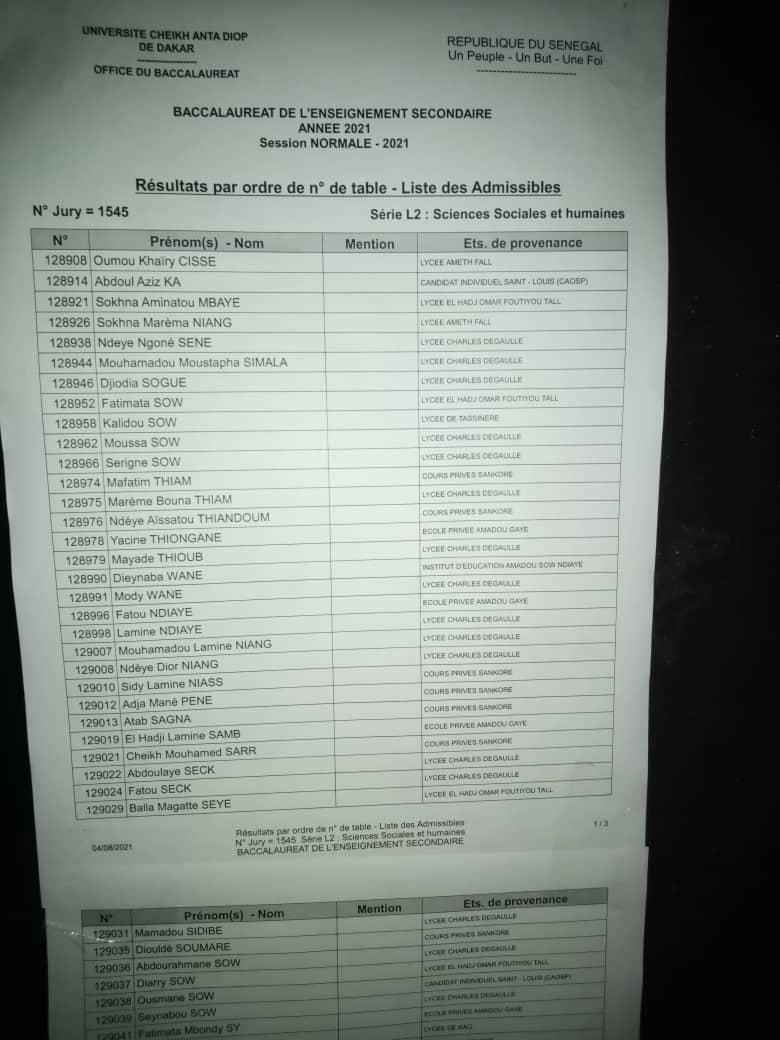 BAC 2021 : Tous les résultats du Jury du Lycée Cheikh Oumar Foutiyou TALL