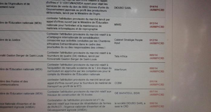 Succession d'illégalités : Illégalité du contrat de concession pour la production de visas biométriques (Par Birahim Seck)