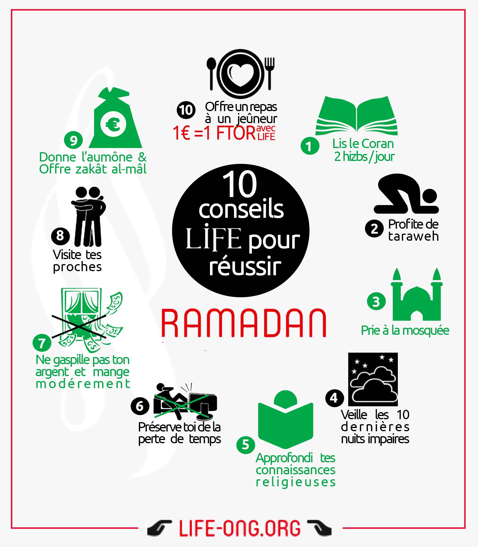 10 conseils pour réussir votre Ramadan