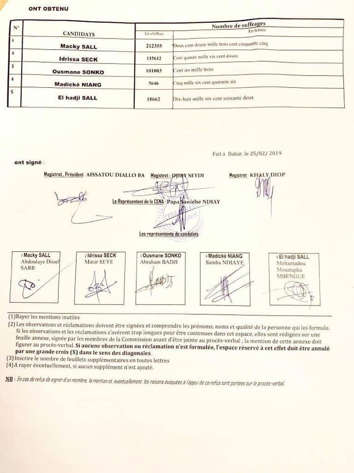 DAKAR : Macky devance, l'opposition gagne