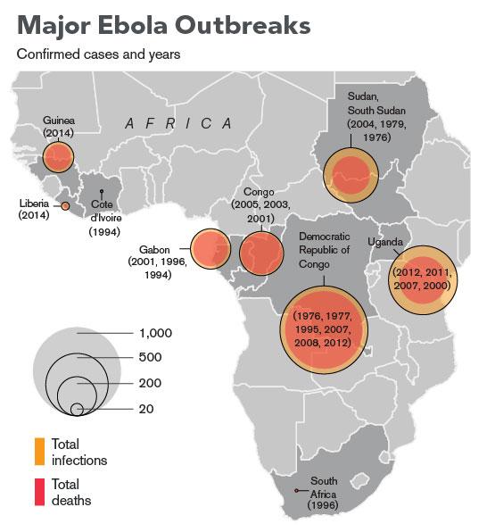 Ebola: la Guinée ferme ses frontières terrestres avec Liberia et Sierra Leone