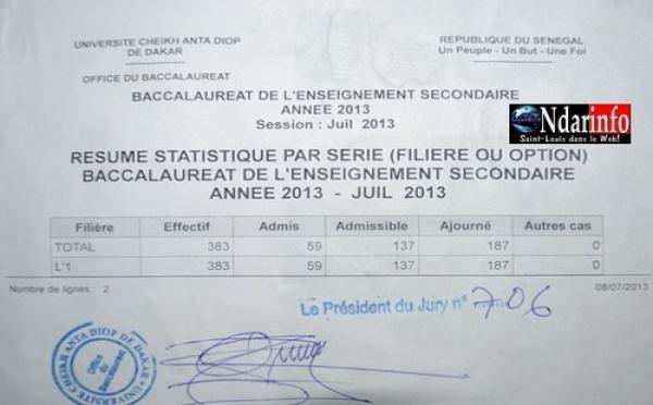 Résultats de Bac 2013 au lycée Cheikh Oumar Foutiyou Tall (LCOFT)