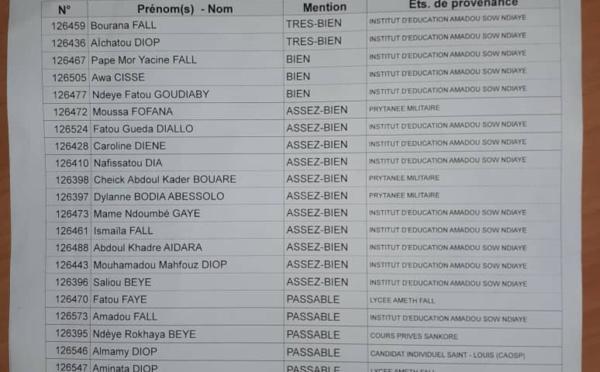 BAC 2021 : Tous les résulats du Jury 1541